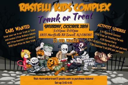 Rastelli S Kid Complex